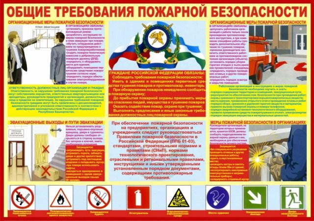 Инструкция пожарная безопасность торгового предприятия
